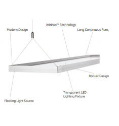 Corp de iluminat interior GE panel LED suspendat 120x30cm, 55W, 50.000 ore, lumina calda